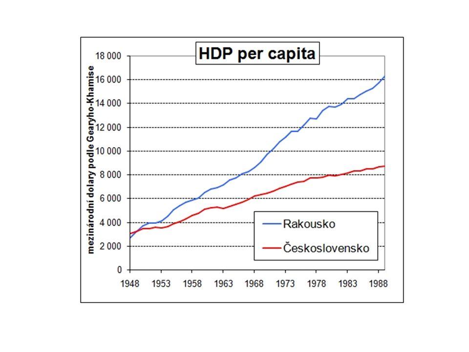 ZAMĚSTNANOST PO ROCE 1989 Po roce 1989 došlo v naší ekonomice k závažným změnám – není třeba je detailněji rozebírat… Ve většině zemí s centrálně plánovanou ekonomikou nastal po zahájení reforem další a výraznější pokles počtu pracovníků v I.