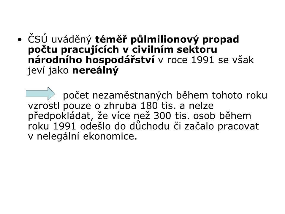 Po ukončení kupónové privatizace v roce 1994 dosáhla ČR ve srovnání s ostatními postkomunistických zeměmi paradoxně největšího podílu soukromého vlastnictví (Jak to bylo před rokem 1990?) Kupónová privatizace je privatizační metoda, při které občané státu dostanou možnost levného nákupu, případně obdrží zdarma tzv.