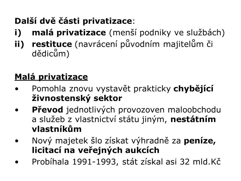 Další dvě části privatizace: i)malá privatizace (menší podniky ve službách) ii)restituce (navrácení původním majitelům či dědicům) Malá privatizace Po