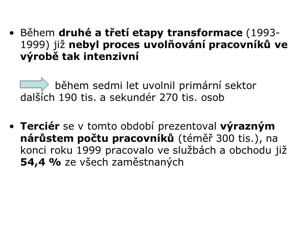 Během druhé a třetí etapy transformace (1993- 1999) již nebyl proces uvolňování pracovníků ve výrobě tak intenzivní během sedmi let uvolnil primární s