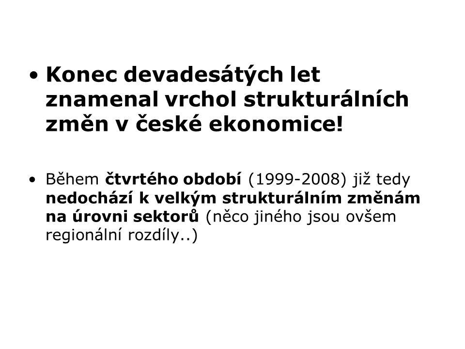 Konec devadesátých let znamenal vrchol strukturálních změn v české ekonomice! Během čtvrtého období (1999-2008) již tedy nedochází k velkým strukturál