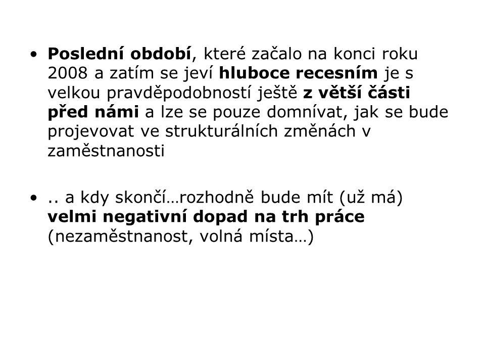 Zaměstnaní celkem v ČR v letech 1990-2011
