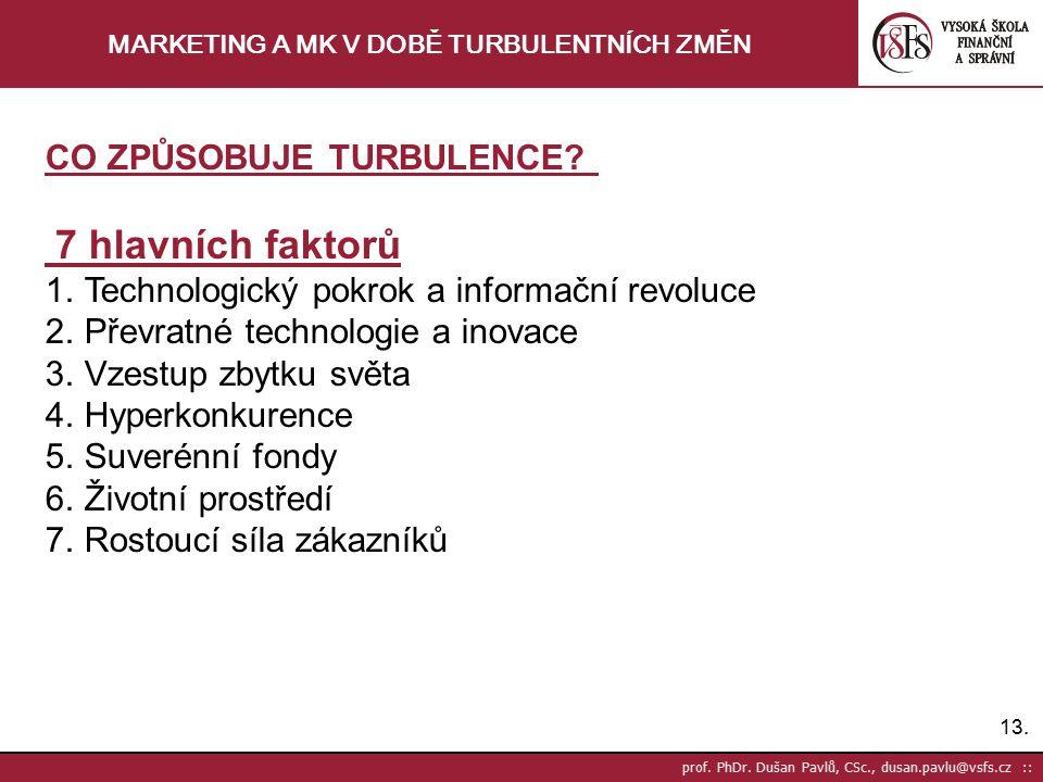 13. prof. PhDr. Dušan Pavlů, CSc., dusan.pavlu@vsfs.cz :: MARKETING A MK V DOBĚ TURBULENTNÍCH ZMĚN CO ZPŮSOBUJE TURBULENCE? 7 hlavních faktorů 1.Techn