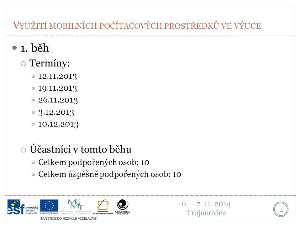 6.– 7. 11. 2014 Trojanovice V YUŽITÍ MOBILNÍCH POČÍTAČOVÝCH PROSTŘEDKŮ VE VÝUCE 5 2.