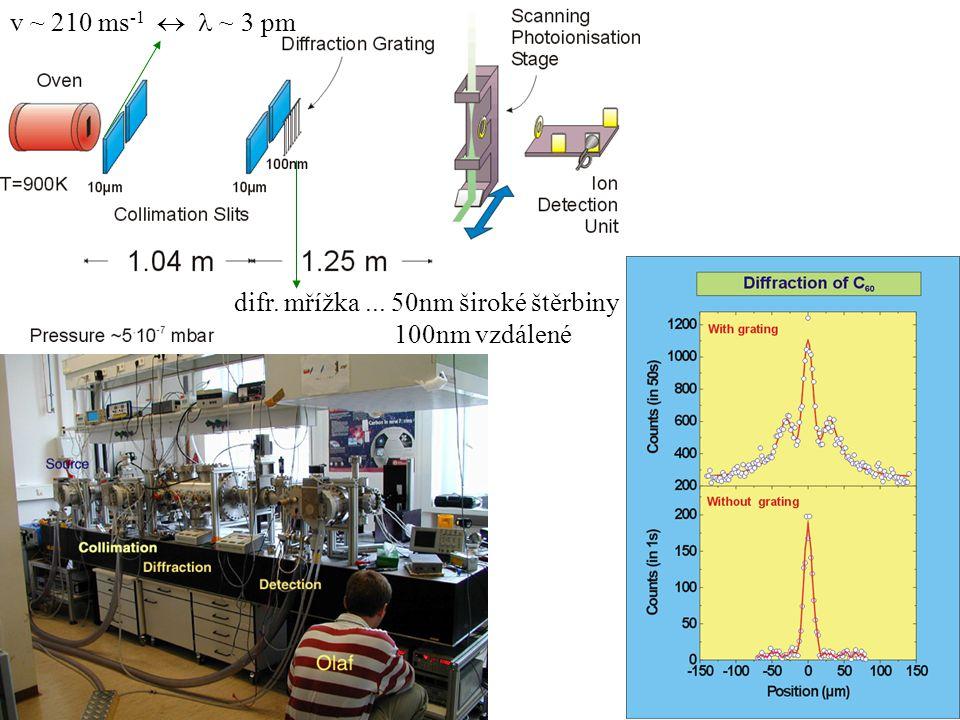 difr. mřížka... 50nm široké štěrbiny 100nm vzdálené v ~ 210 ms -1  ~ 3 pm