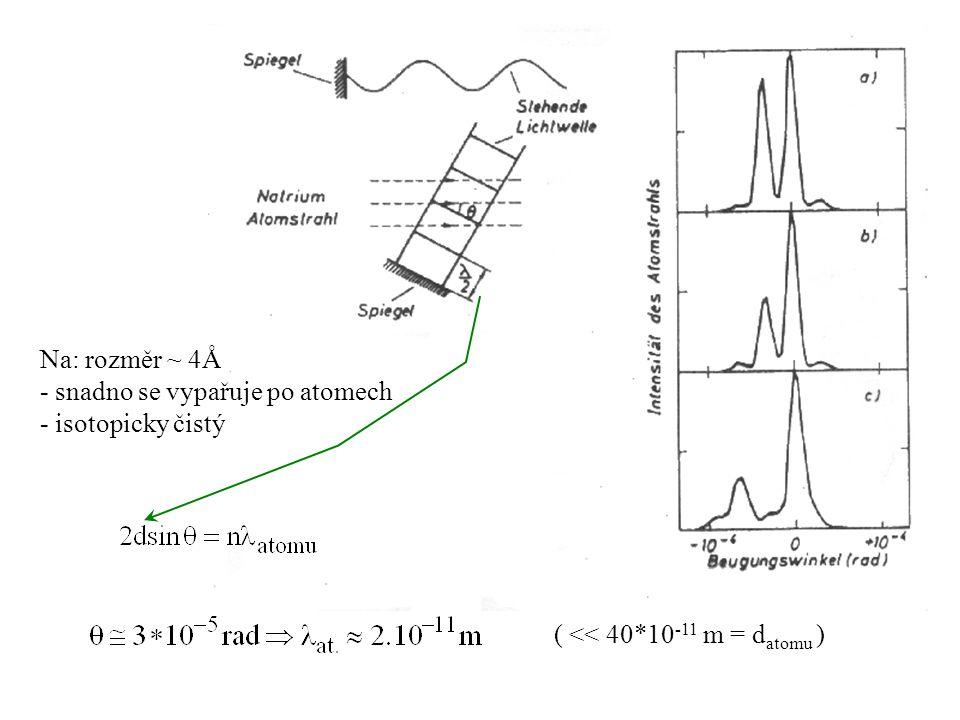 Na: rozměr ~ 4Å - snadno se vypařuje po atomech - isotopicky čistý ( << 40*10 -11 m = d atomu )