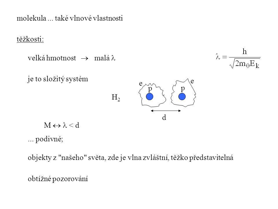 molekula...