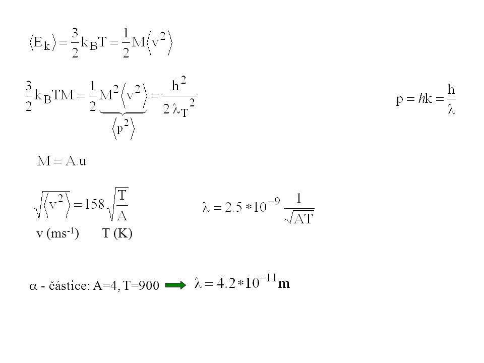 T (K)  - částice: A=4, T=900 v (ms -1 )