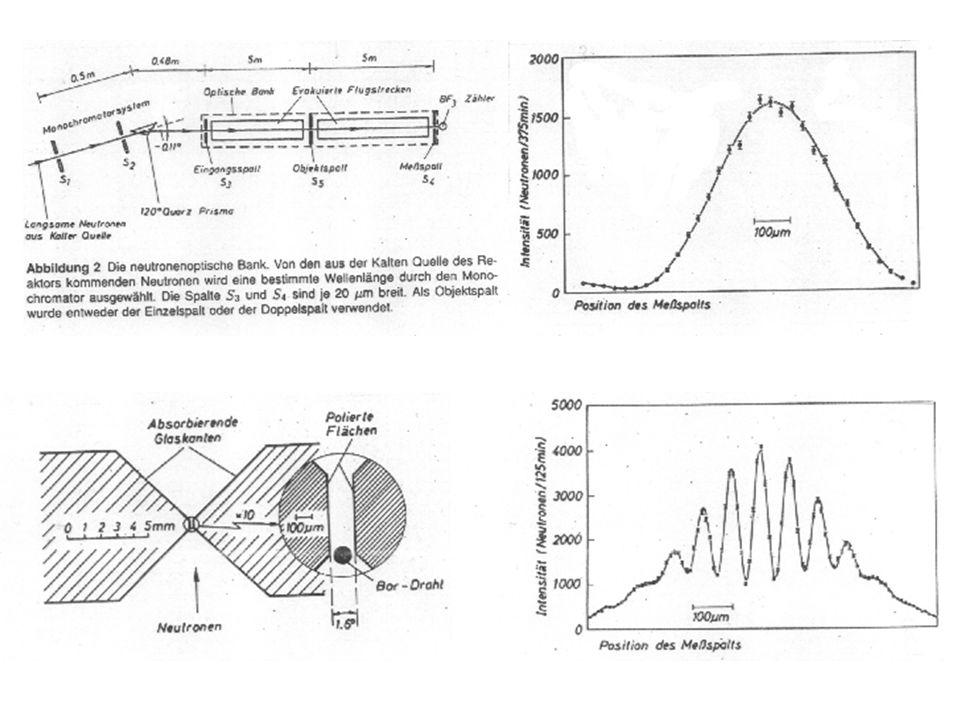 http://www.hqrd.hitachi.co.jp/em/doubleslit.cfm experiment HITACHI  elektrony dopadají jako body  stochastický proces - statistika teček  tečky složí interfernční obraz  každý elektron vnímá obě cesty  elektron interferuje sám se sebou
