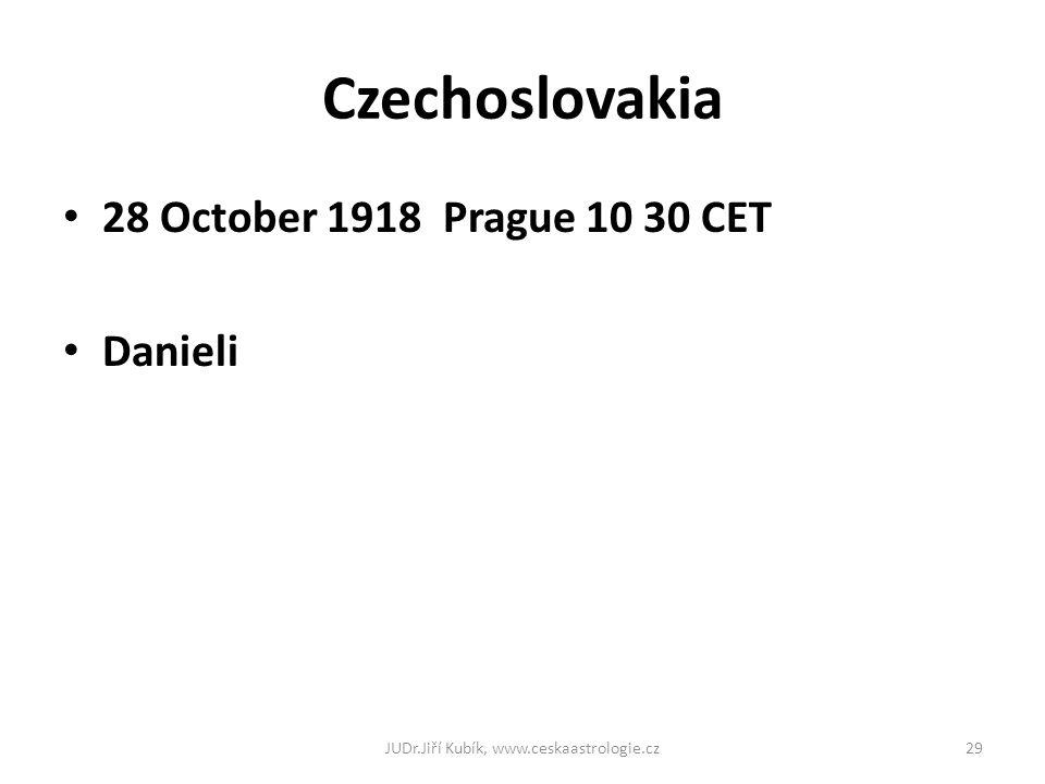 JUDr.Jiří Kubík, www.ceskaastrologie.cz30