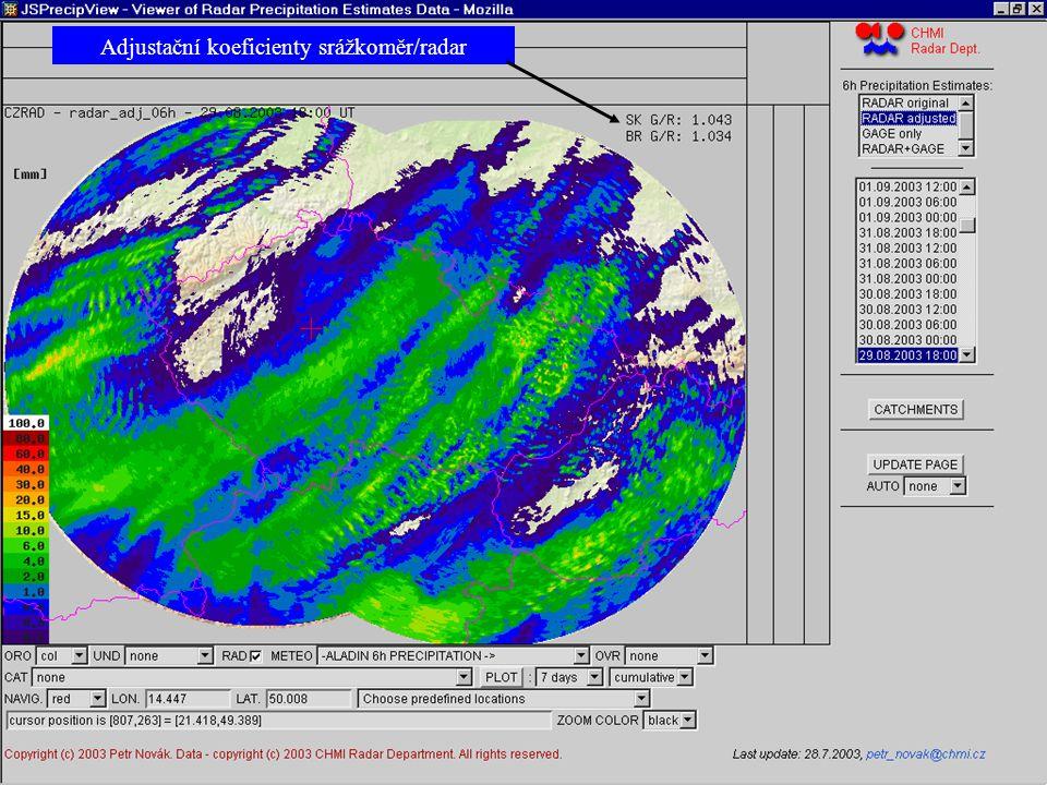 Adjustační koeficienty srážkoměr/radar