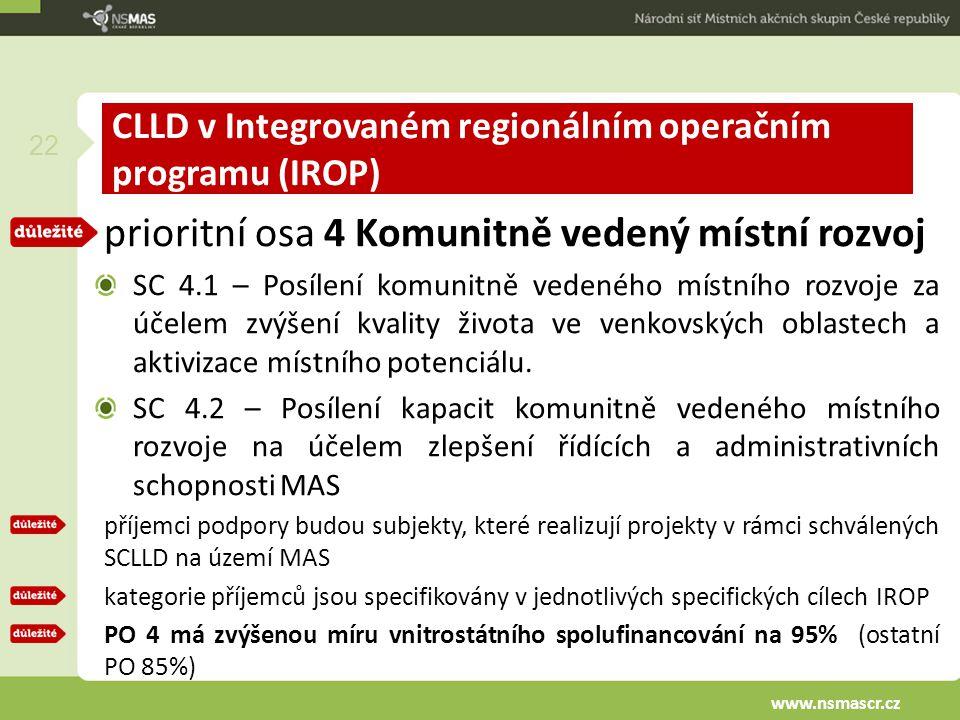 CLLD v Integrovaném regionálním operačním programu (IROP) prioritní osa 4 Komunitně vedený místní rozvoj SC 4.1 – Posílení komunitně vedeného místního