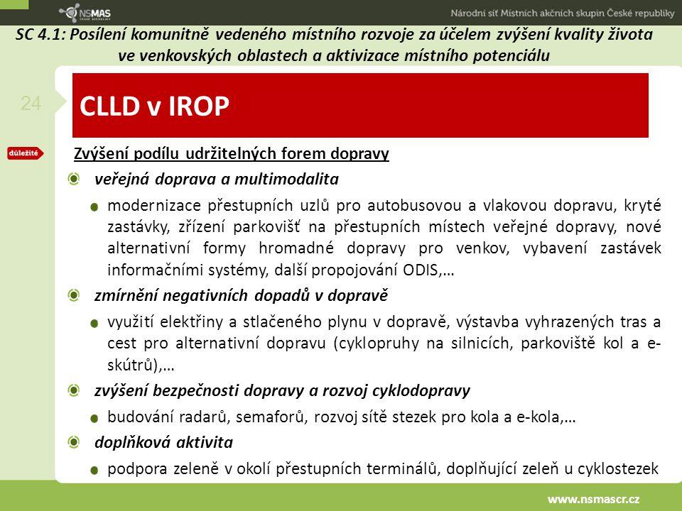 CLLD v IROP Zvýšení podílu udržitelných forem dopravy veřejná doprava a multimodalita modernizace přestupních uzlů pro autobusovou a vlakovou dopravu,