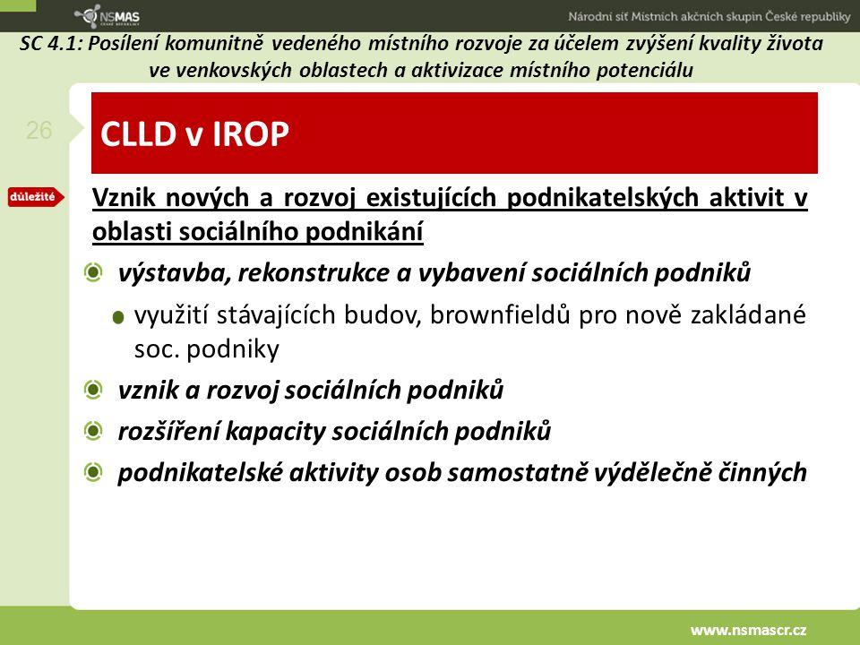 CLLD v IROP Vznik nových a rozvoj existujících podnikatelských aktivit v oblasti sociálního podnikání výstavba, rekonstrukce a vybavení sociálních pod