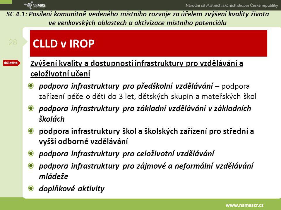 CLLD v IROP Zvýšení kvality a dostupnosti infrastruktury pro vzdělávání a celoživotní učení podpora infrastruktury pro předškolní vzdělávání – podpora
