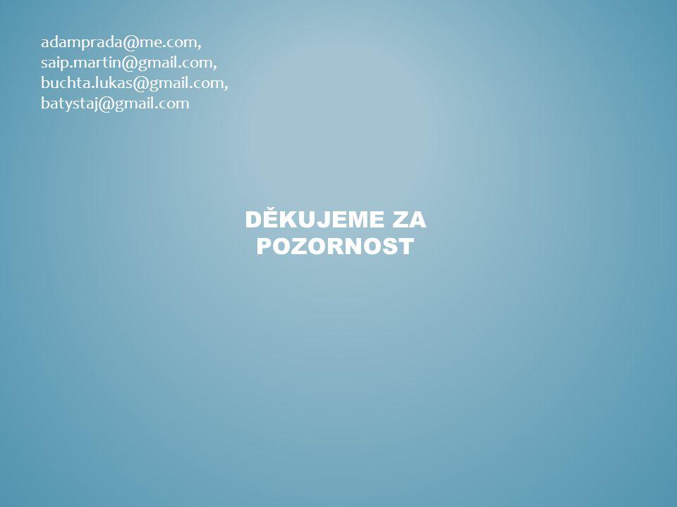 DĚKUJEME ZA POZORNOST adamprada@me.com, saip.martin@gmail.com, buchta.lukas@gmail.com, batystaj@gmail.com