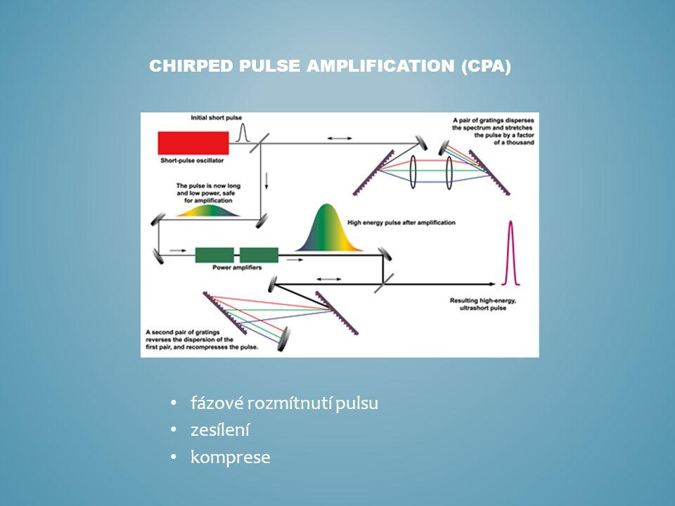fázové rozmítnutí pulsu zesílení komprese CHIRPED PULSE AMPLIFICATION (CPA)