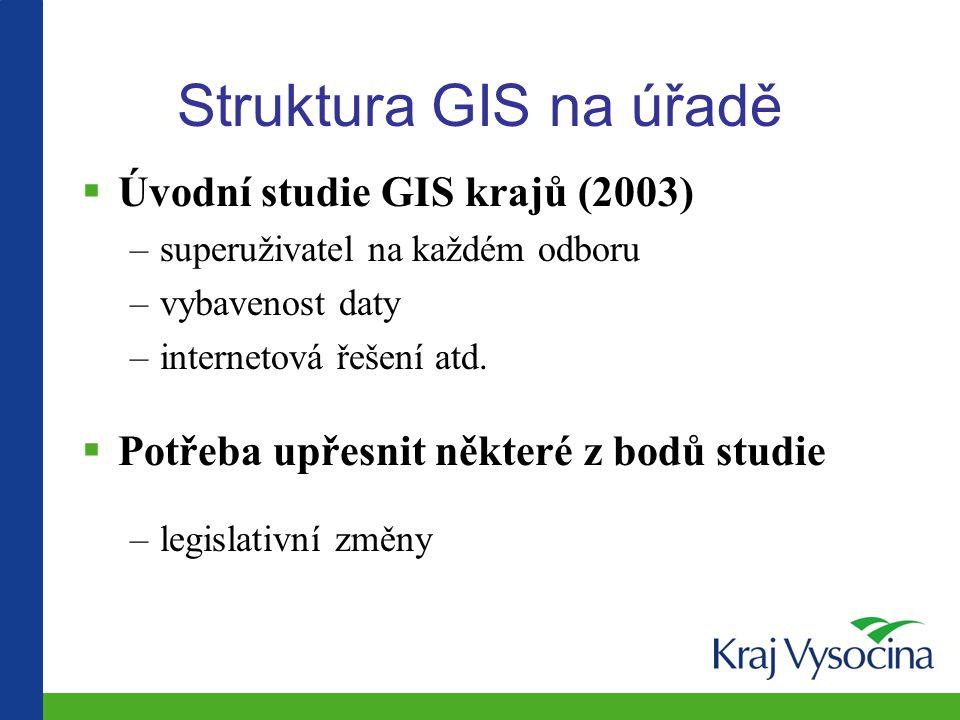 Struktura GIS na úřadě  Úvodní studie GIS krajů (2003) –superuživatel na každém odboru –vybavenost daty –internetová řešení atd.