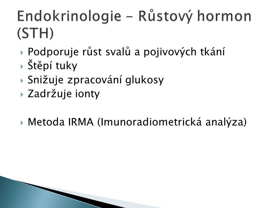  Podporuje růst svalů a pojivových tkání  Štěpí tuky  Snižuje zpracování glukosy  Zadržuje ionty  Metoda IRMA (Imunoradiometrická analýza)