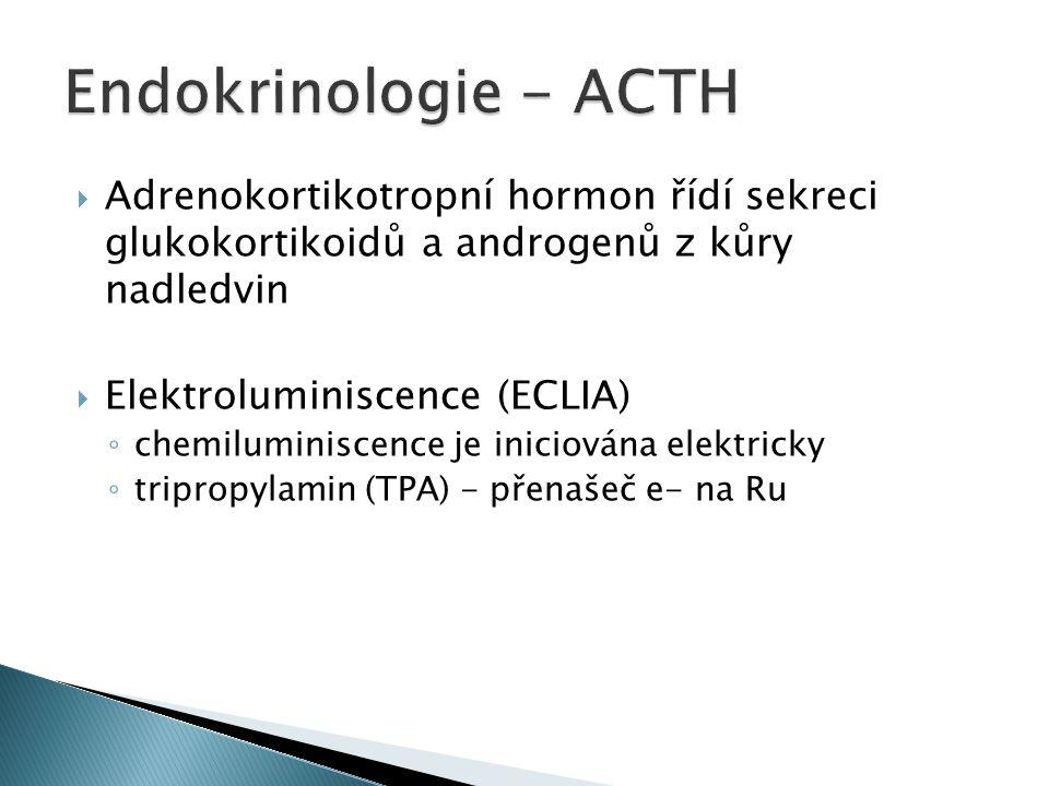  Adrenokortikotropní hormon řídí sekreci glukokortikoidů a androgenů z kůry nadledvin  Elektroluminiscence (ECLIA) ◦ chemiluminiscence je iniciována elektricky ◦ tripropylamin (TPA) - přenašeč e- na Ru