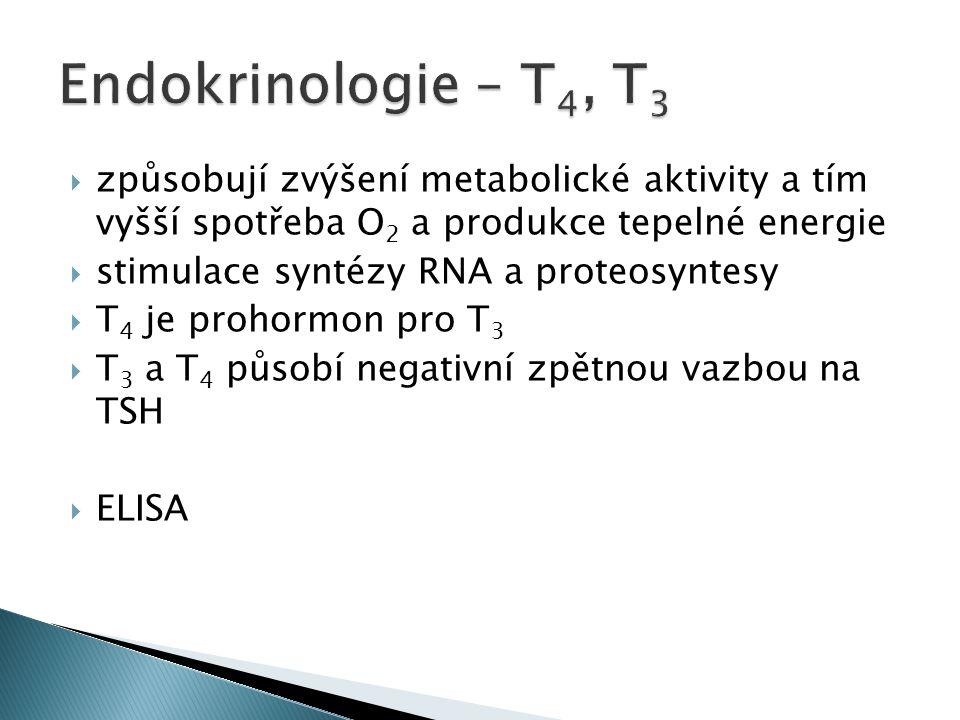  způsobují zvýšení metabolické aktivity a tím vyšší spotřeba O 2 a produkce tepelné energie  stimulace syntézy RNA a proteosyntesy  T 4 je prohormon pro T 3  T 3 a T 4 působí negativní zpětnou vazbou na TSH  ELISA