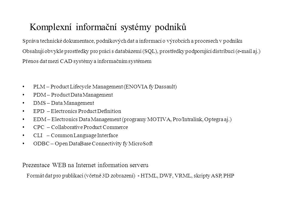 Komplexní informační systémy podniků PLM – Product Lifecycle Management (ENOVIA fy Dassault) PDM – Product Data Management DMS – Data Management EPD –
