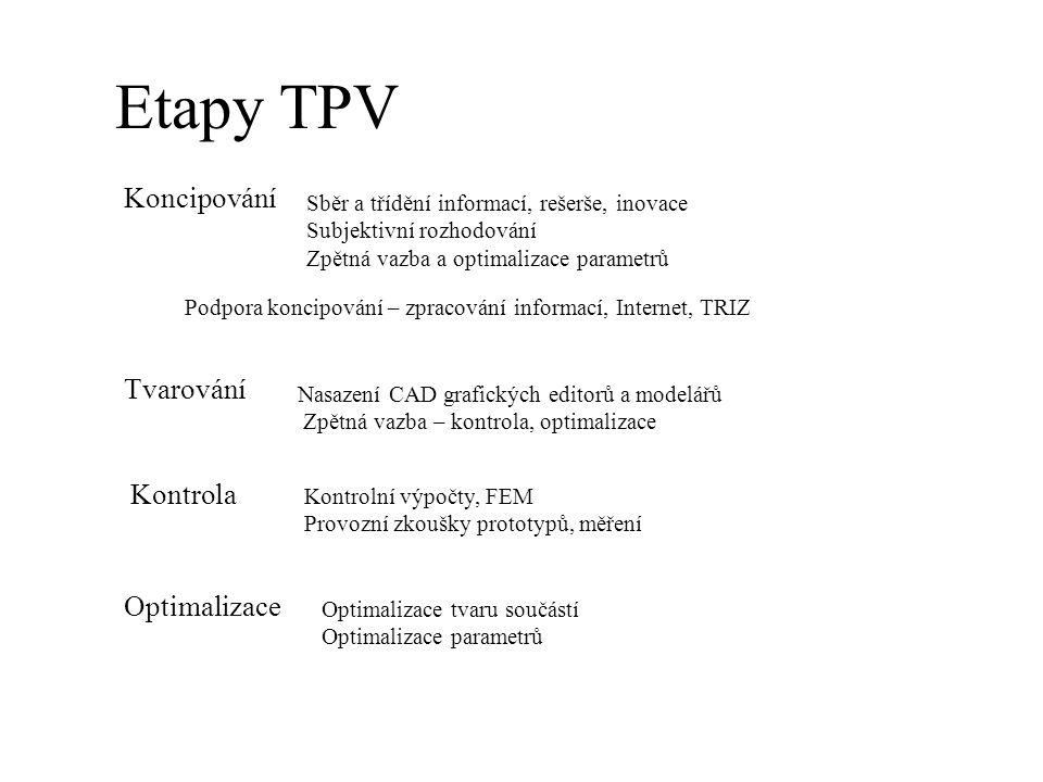 Etapy TPV Koncipování Sběr a třídění informací, rešerše, inovace Subjektivní rozhodování Zpětná vazba a optimalizace parametrů Podpora koncipování – z