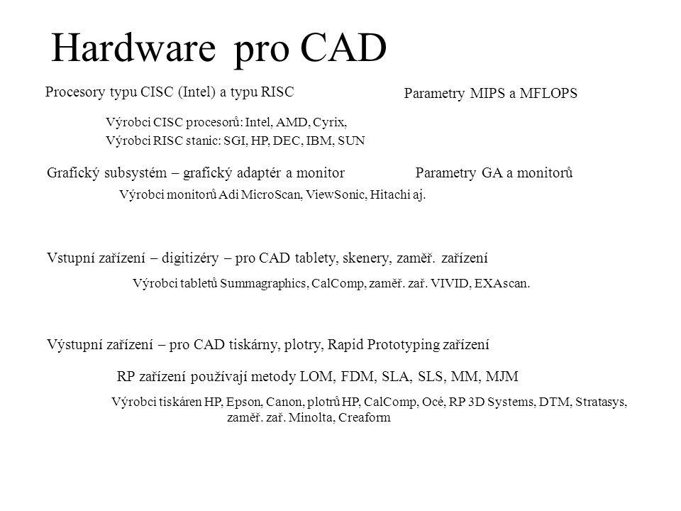 Hardware pro CAD Procesory typu CISC (Intel) a typu RISC Parametry MIPS a MFLOPS Grafický subsystém – grafický adaptér a monitorParametry GA a monitor