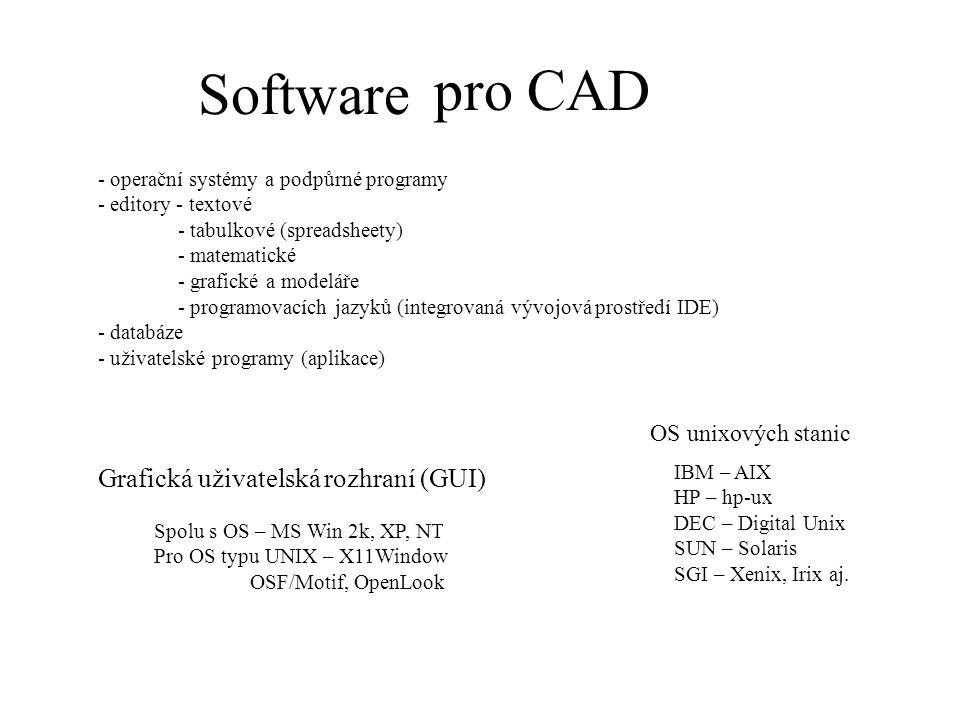 Software - operační systémy a podpůrné programy - editory - textové - tabulkové (spreadsheety) - matematické - grafické a modeláře - programovacích ja