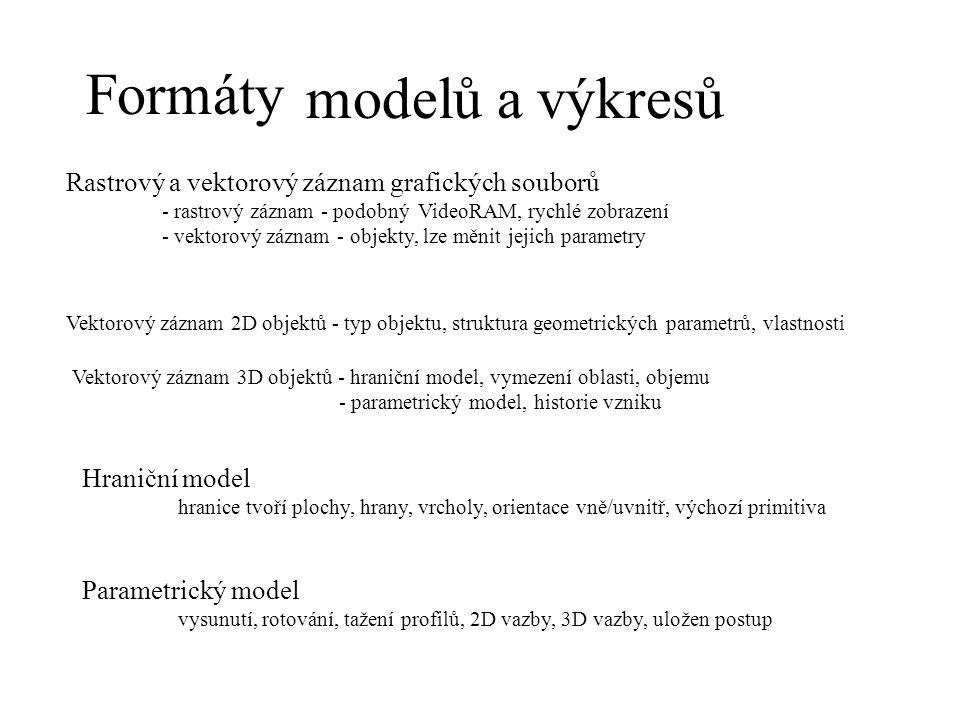 Formáty modelů a výkresů Rastrový a vektorový záznam grafických souborů - rastrový záznam - podobný VideoRAM, rychlé zobrazení - vektorový záznam - ob