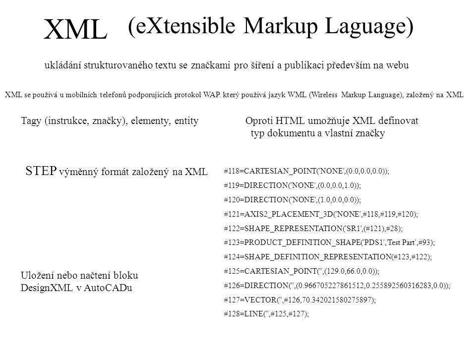 XML (eXtensible Markup Laguage) ukládání strukturovaného textu se značkami pro šíření a publikaci především na webu Uložení nebo načtení bloku DesignX