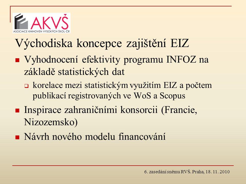 Východiska koncepce zajištění EIZ Vyhodnocení efektivity programu INFOZ na základě statistických dat  korelace mezi statistickým využitím EIZ a počte