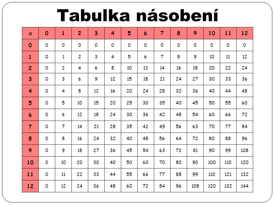 Násobky čísla 6 6, 12, 18, 24, 30, 36, 42, 48, 54, 60