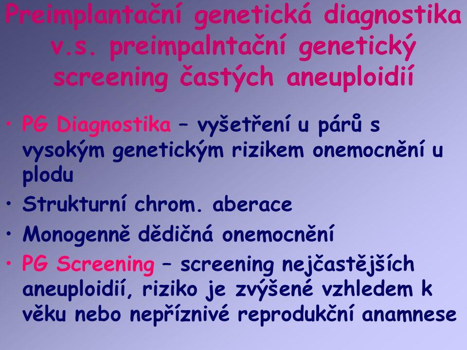 Preimplantační genetická diagnostika v.s. preimpalntační genetický screening častých aneuploidií PG Diagnostika – vyšetření u párů s vysokým genetický