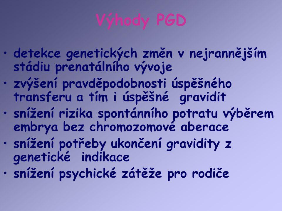 Výhody PGD detekce genetických změn v nejrannějším stádiu prenatálního vývoje zvýšení pravděpodobnosti úspěšného transferu a tím i úspěšné gravidit sn