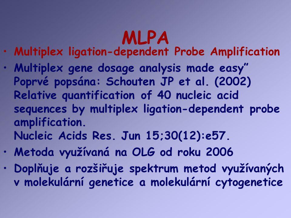 "MLPA Multiplex ligation-dependent Probe Amplification Multiplex gene dosage analysis made easy"" Poprvé popsána: Schouten JP et al. (2002) Relative qua"