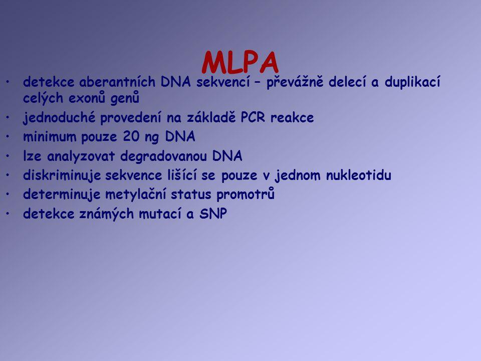 MLPA detekce aberantních DNA sekvencí – převážně delecí a duplikací celých exonů genů jednoduché provedení na základě PCR reakce minimum pouze 20 ng D