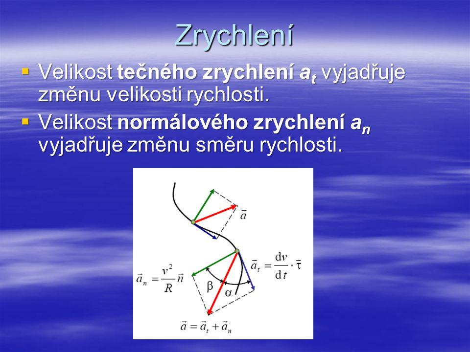 Zrychlení  Velikost tečného zrychlení a t vyjadřuje změnu velikosti rychlosti.  Velikost normálového zrychlení a n vyjadřuje změnu směru rychlosti.