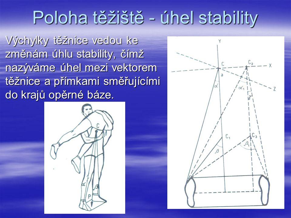 Poloha těžiště - úhel stability Výchylky těžnice vedou ke změnám úhlu stability, čímž nazýváme úhel mezi vektorem těžnice a přímkami směřujícími do kr
