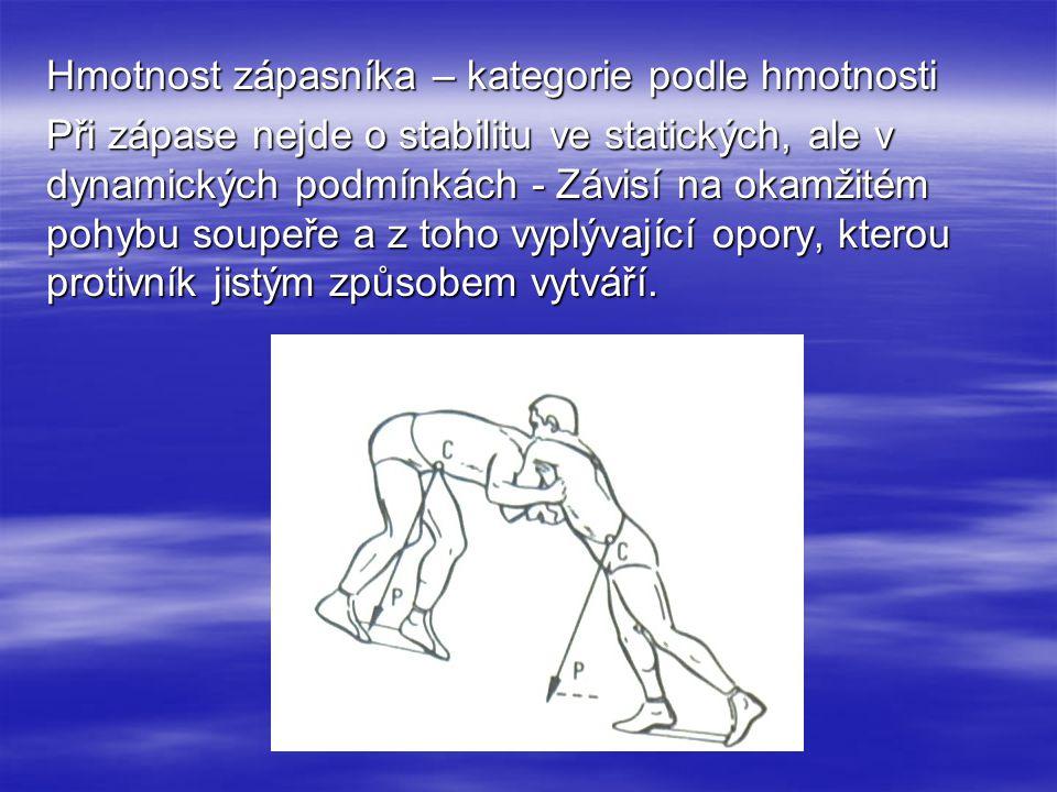 Hmotnost zápasníka – kategorie podle hmotnosti Při zápase nejde o stabilitu ve statických, ale v dynamických podmínkách - Závisí na okamžitém pohybu s