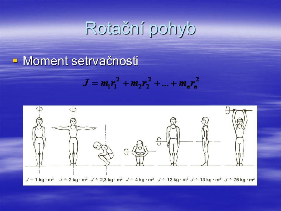 Rotační pohyb  Moment setrvačnosti