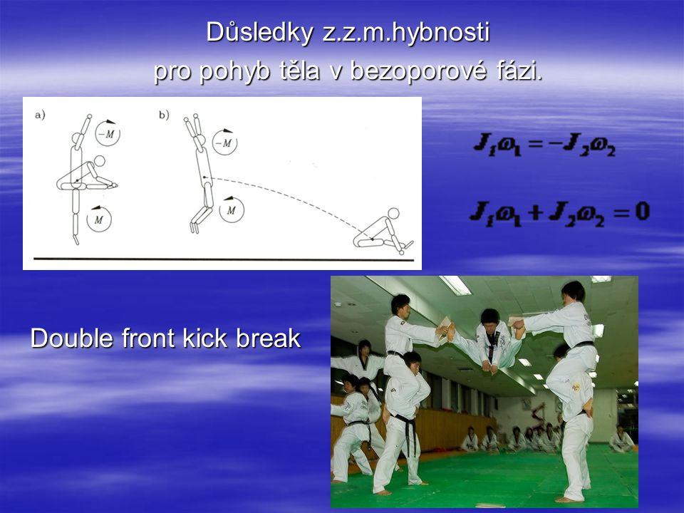 Důsledky z.z.m.hybnosti pro pohyb těla v bezoporové fázi. Double front kick break