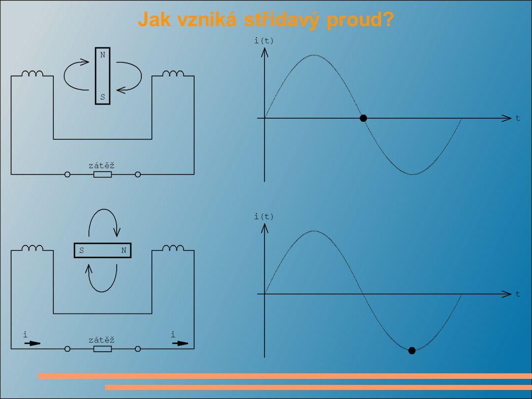 Jak vzniká střídavý proud?