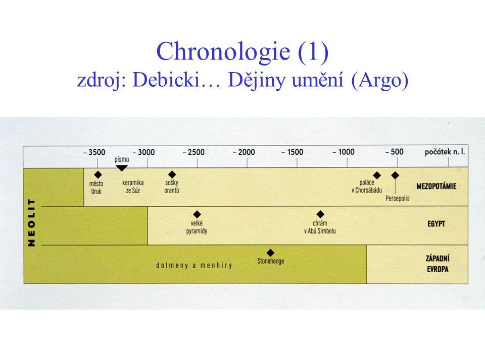 Chronologie (2) zdroj: Debicki… Dějiny umění (Argo)