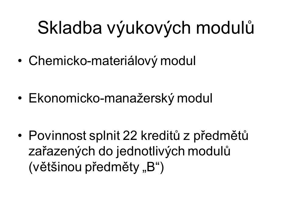 Skladba výukových modulů Chemicko-materiálový modul Ekonomicko-manažerský modul Povinnost splnit 22 kreditů z předmětů zařazených do jednotlivých modu