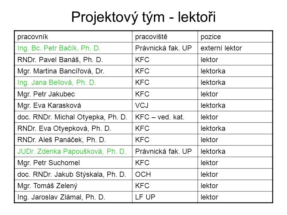 Projektový tým - lektoři pracovníkpracovištěpozice Ing. Bc. Petr Bačík, Ph. D.Právnická fak. UPexterní lektor RNDr. Pavel Banáš, Ph. D.KFClektor Mgr.