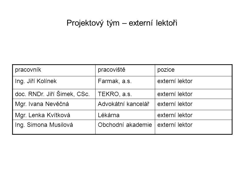 Projektový tým – externí lektoři pracovníkpracovištěpozice Ing. Jiří KolínekFarmak, a.s.externí lektor doc. RNDr. Jiří Šimek, CSc.TEKRO, a.s.externí l