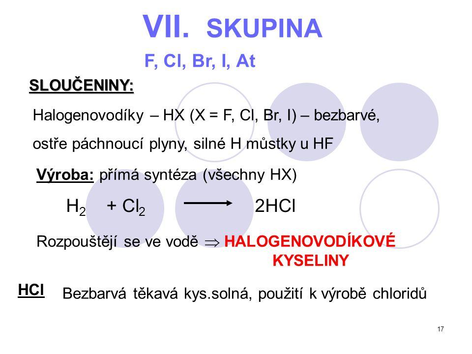 17 VII. SKUPINA F, Cl, Br, I, At SLOUČENINY: Halogenovodíky – HX (X = F, Cl, Br, I) – bezbarvé, ostře páchnoucí plyny, silné H můstky u HF Výroba: pří