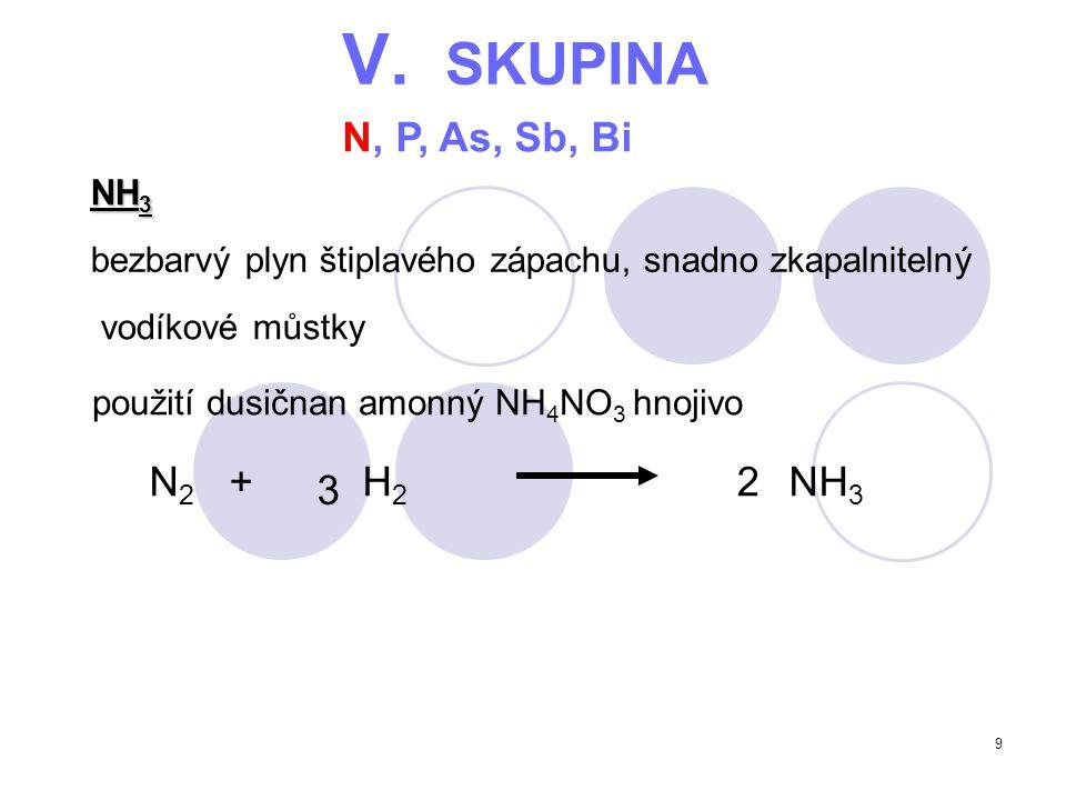 9 V. SKUPINA N, P, As, Sb, Bi bezbarvý plyn štiplavého zápachu, snadno zkapalnitelný vodíkové můstky NH 3 použití dusičnan amonný NH 4 NO 3 hnojivo N