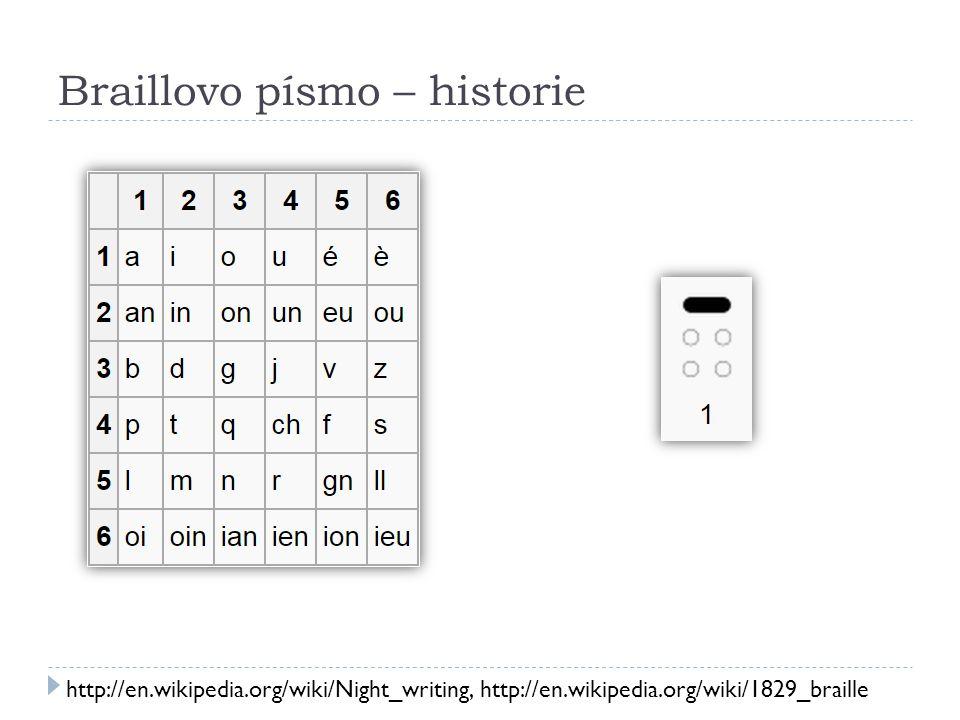 Braillovo písmo – braillský řádek http://upload.wikimedia.org/wikipedia/commons/0/06/Refreshable_Braille_display.jpg